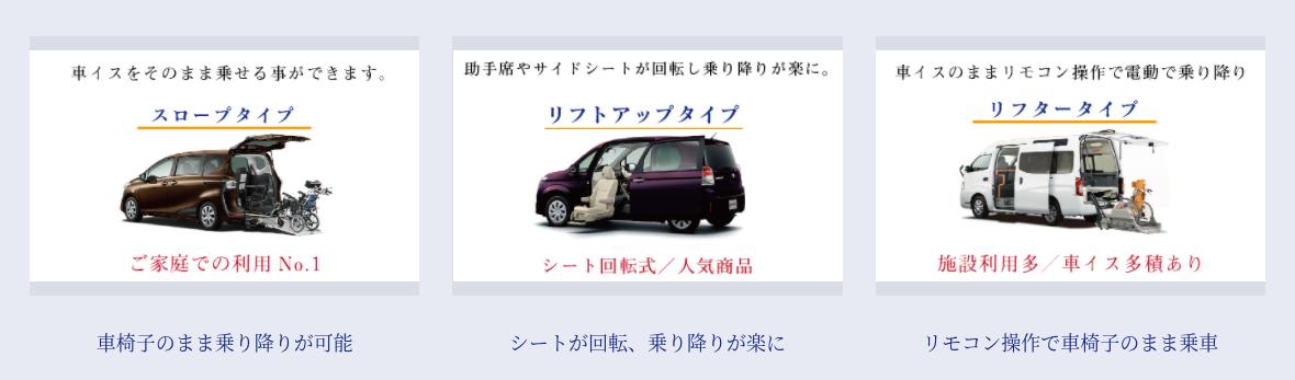 福祉車両のタイプ